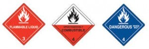 Industry Safety Protocols   Engraving & Block Printing Services
